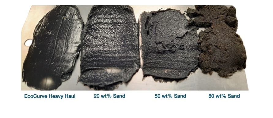 The consistency of EcoCurve Heavy Haul contaminated with 20, 50 and 80% sand